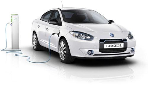 A jövő az elektromos autó